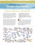 Trends in translation report cover
